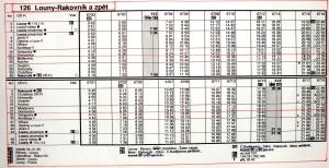 Louny-Rakovník 1993-94